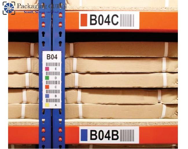 Know How The Totem Labels - PackagingGURUji