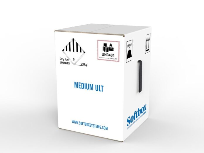 softbox systems, softbox packaging, softbox temperature control packaging system, cooling packaging